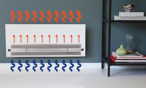 Norvég fűtőpanelek működési elve