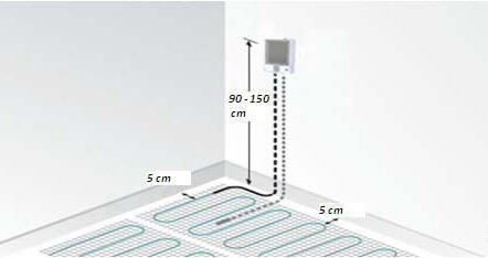 padlószenzor érzékelő elhelyezése elektromos heatcom padlófűtésnél